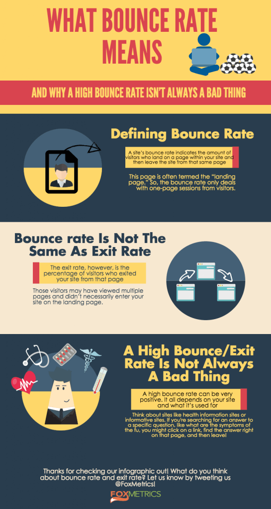 What Bounce Rate Means, And Why It's Not Necessarily A Bad Thing